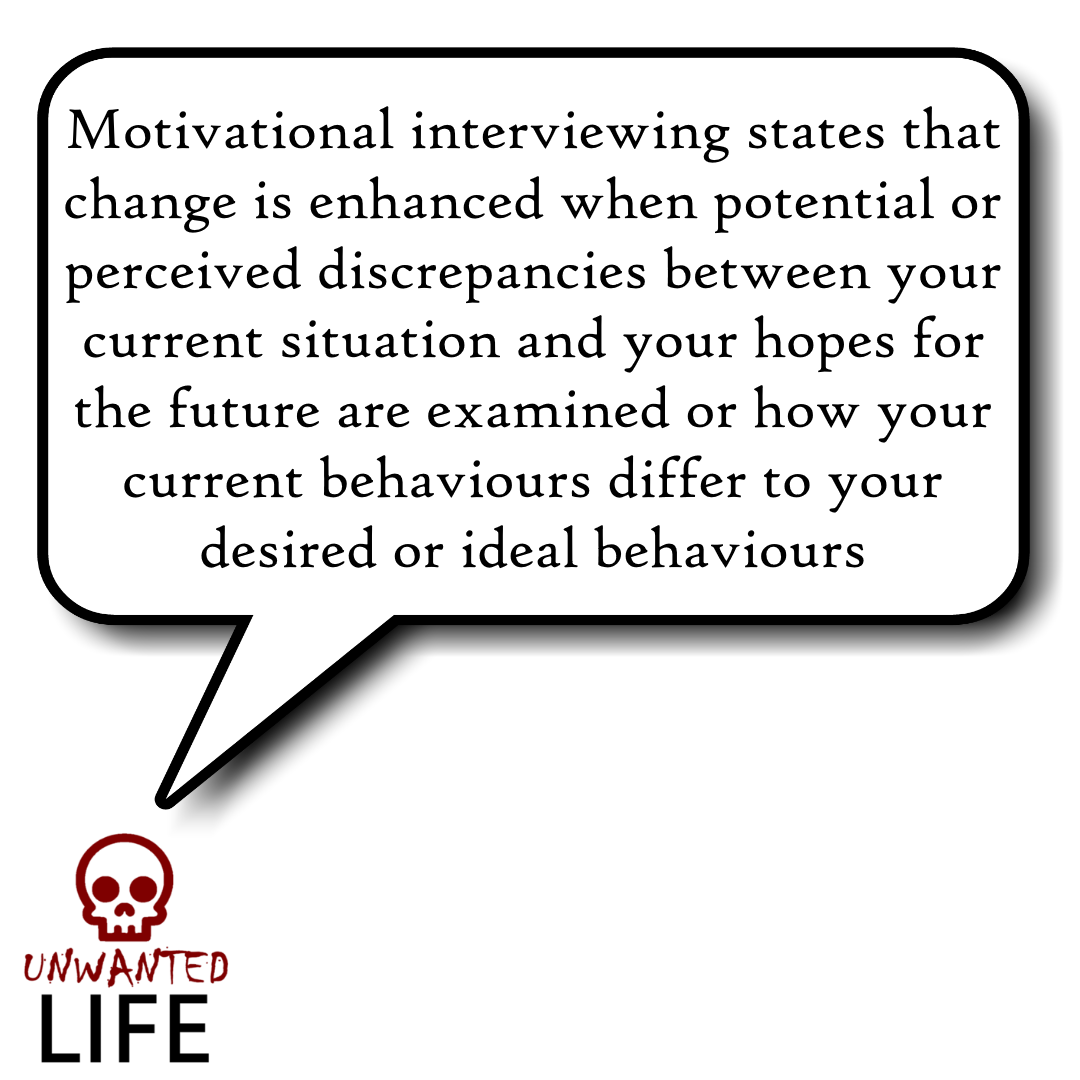 Adapting Motivational Interviewing For Self-Help 2 | Mental Wellbeing