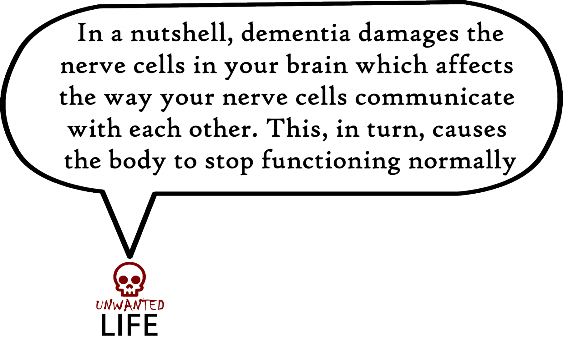 A quote from the blog Unwanted Life's article - What is Dementia? Awareness, Information, And Advice 1