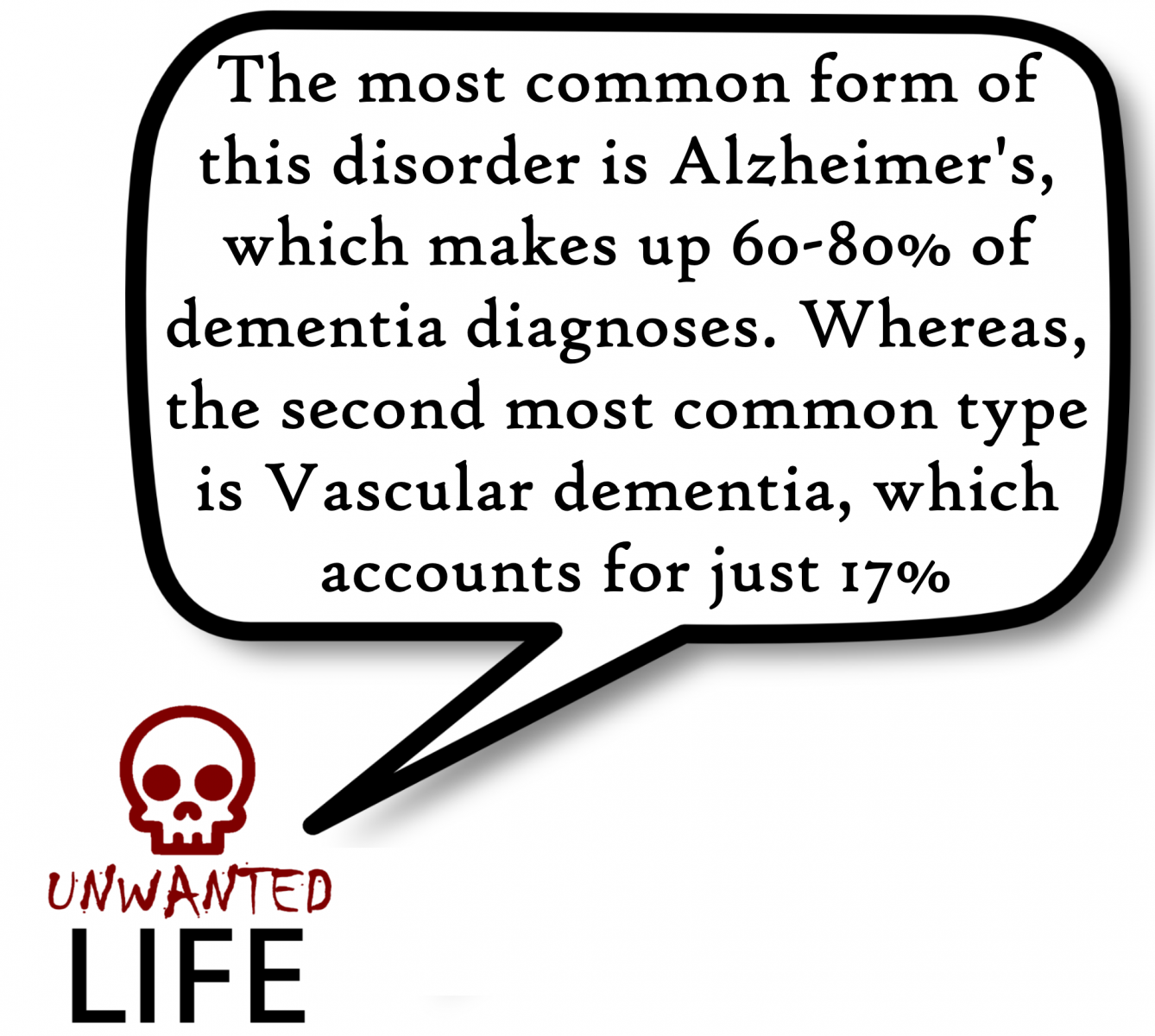 A quote from the blog Unwanted Life's article - What is Dementia? Awareness, Information, And Advice 5
