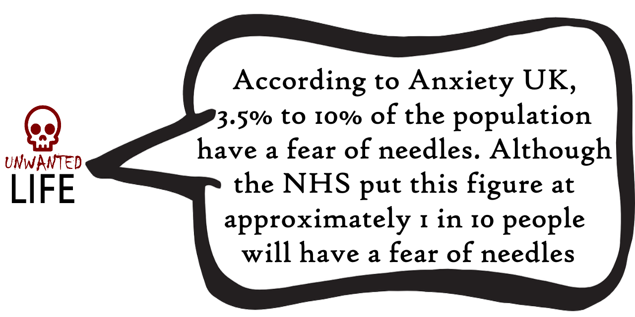 A quote from the blog Unwanted Life's article - Trypanophobia: Life With A Fear Of Needles 1