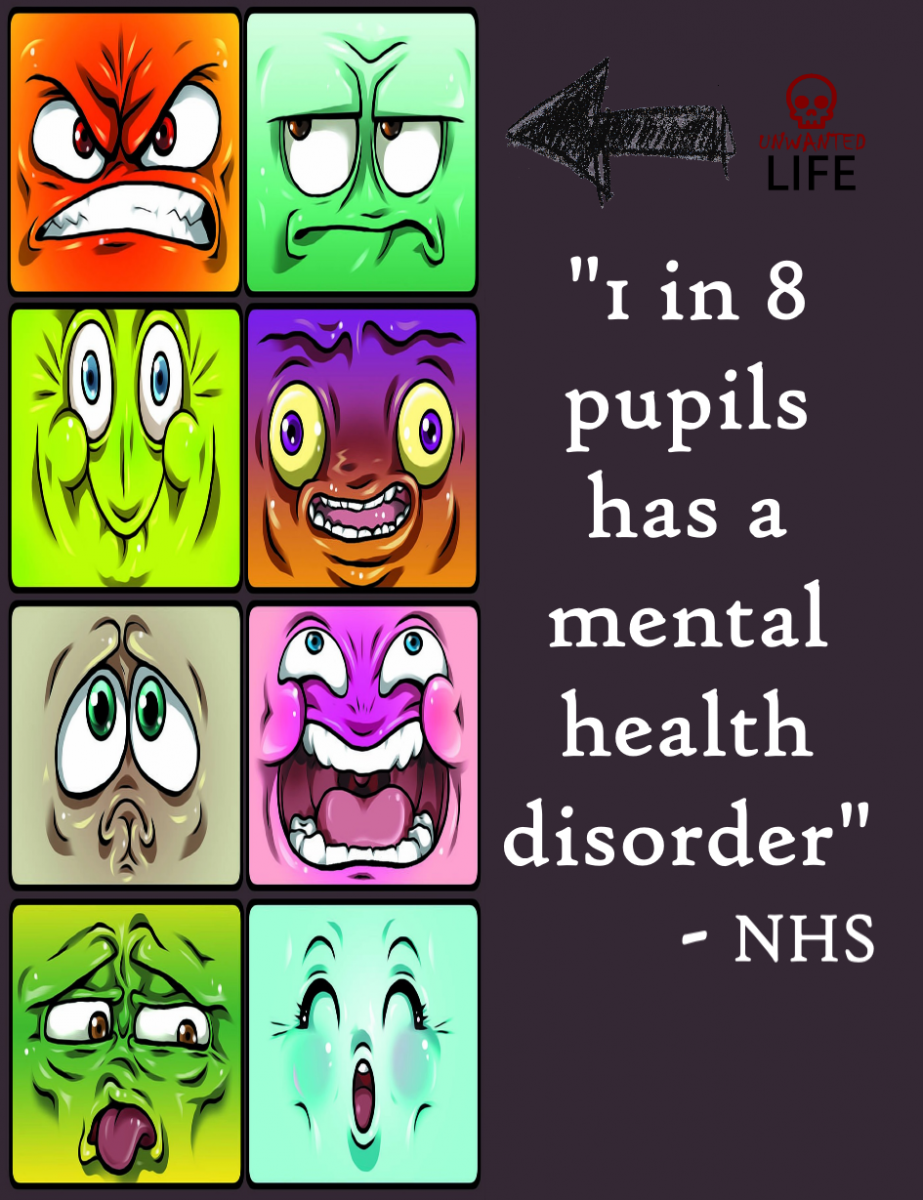 1 in 8 Pupils  Mental Health Unwanted Life | Mental Health and Wellness