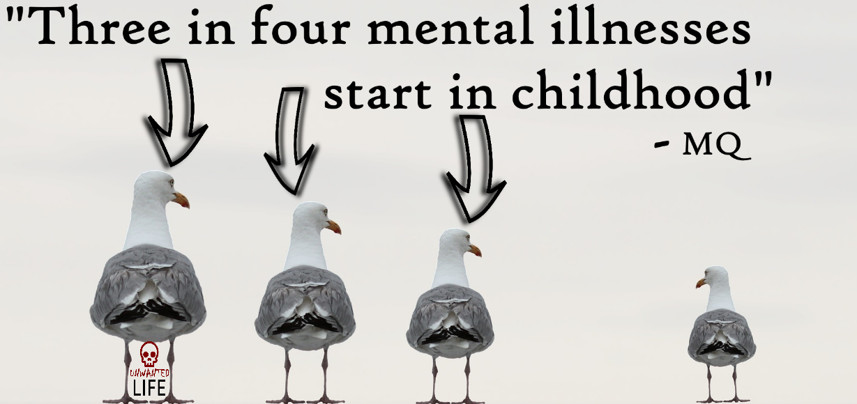 3 in 4  Mental Health Unwanted Life | Mental Health and Wellness