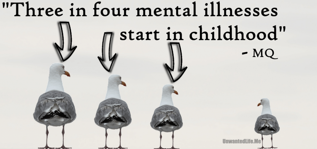 An image to show 3 in 4 mental illness start in childhood to represent the topic of the article - Mental Health: Painting A Picture Of The Issues With Statistics