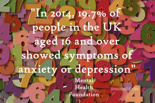 An image that illustrate that 19.7% of people over 16 have shown symptoms of depression or anxiety