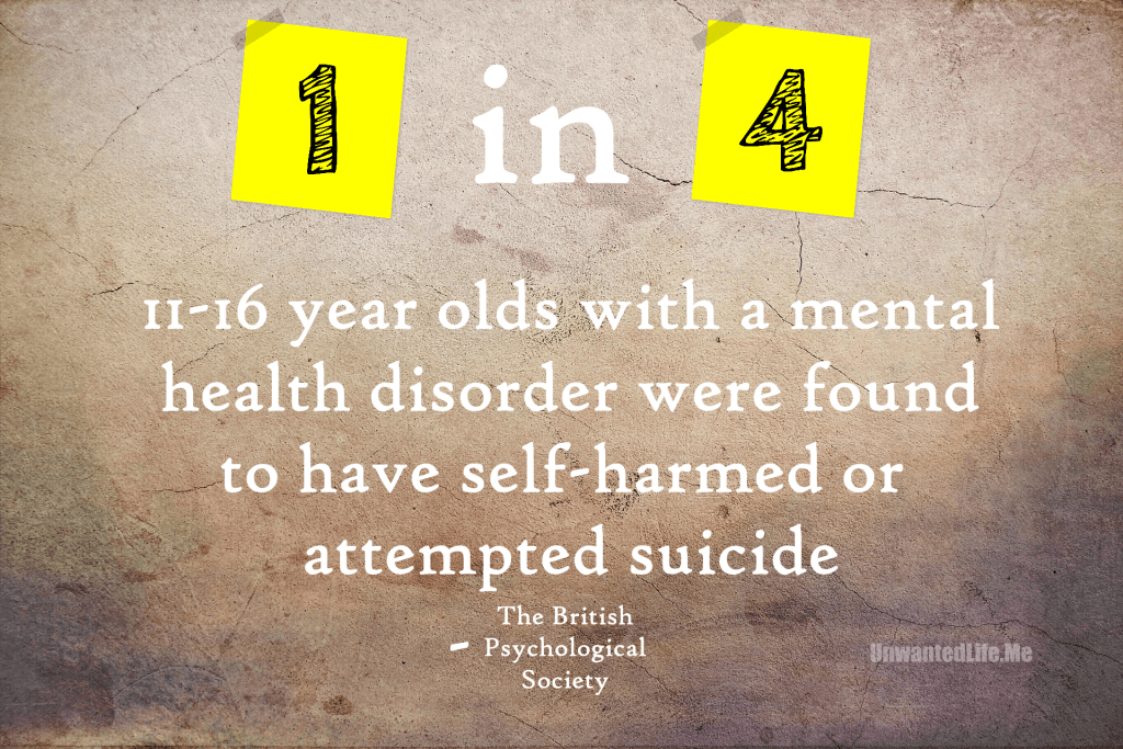 An image of a quote from the British Psychological Society which states that 1 in 4 11-16 year old were found to have self-harmed or attempted suicide