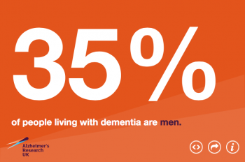 dementia stats men