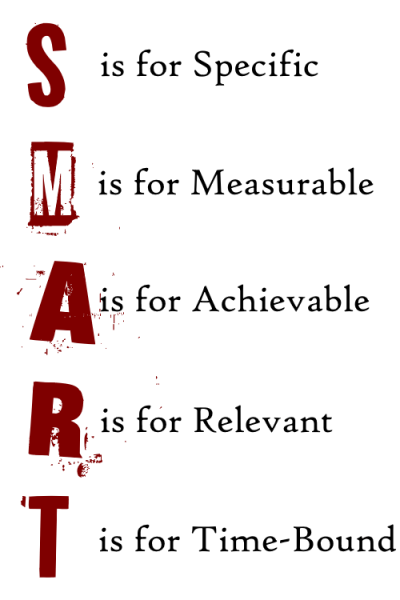 An image that spells out SMART to represent the topic of the article - SMART Goals: An Amazing Way To Achieve Your Aims