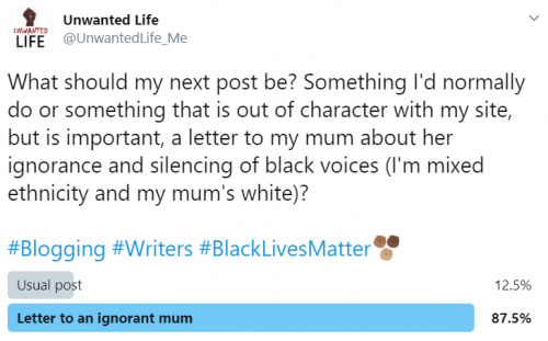 Screenshot of my tweet poll asking if my followers would prefer I published my usual content or the letter I wrote my my due to her views for BLM, with 87.5% wanting the letter