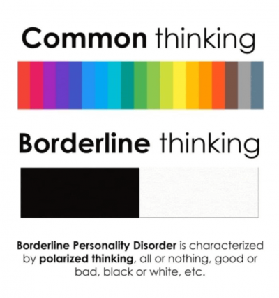 An image showing common thinking and borderline thinking (all or nothing, black or white, thinking error) to represent BPD: What You Need To Know About Dichotomous Thinking